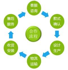 垃圾桶销售采购服务流程