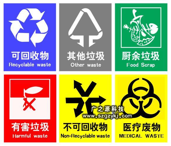 垃圾分类的正确分法 分类垃圾桶的标识(图文详解) - 垃圾桶 垃圾箱图片